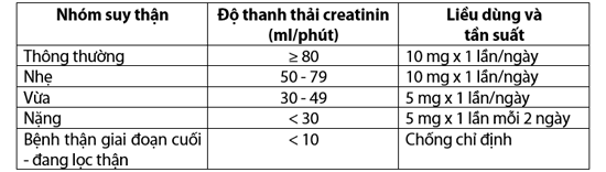 200Cetirizin-2 5mg-Toa2.png
