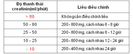 205.-Acyclovir -200mg-2.jpg
